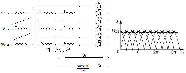 Phase Rectifier Schematic on boost converter, flyback converter, uninterruptible power supply, 3 phase cable, 3 phase switchgear, 3 phase converter, 3 phase power supply, 3 phase signal, switched-mode power supply, 3 phase current, 3 phase cycloconverter, phase converter, 3 phase washer, 3 phase filter, 3 phase socket, variable-frequency drive, voltage doubler, 3 phase blender, silicon controlled rectifier, surge protector, 3 phase power inverter, 3 phase motor, 3 phase voltage, 3 phase contactor, electrical ballast, power inverter, 3 phase ac, 3 phase ic, 3 phase sensor, voltage multiplier, buck converter, 3 phase coil, circuit breaker, 3 phase wire, dc-to-dc converter,